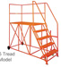 Workplace - Access Platforms from